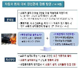 2018년 국민권익위원회 '고충해소 제도개선' 만족도 조사