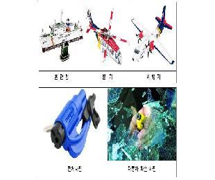 해양경찰교육원 해양안전체험 프로그램 기념품 제작 대국민 의견 수렴(투표)